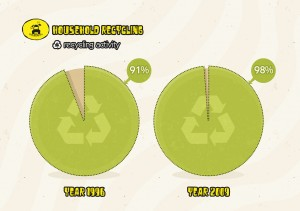 rubbish infographic